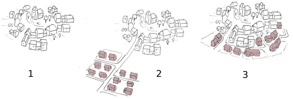 urbanisme : 2 type d'agrandissement : l'un intégré au village, l'autre déconnecté du centre bourg
